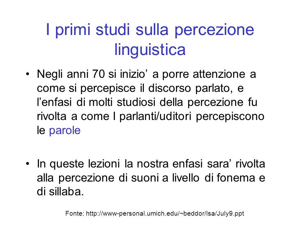 I primi studi sulla percezione linguistica