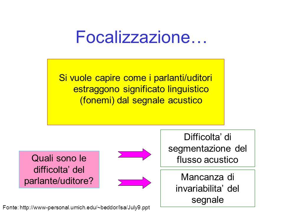Focalizzazione… Si vuole capire come i parlanti/uditori estraggono significato linguistico (fonemi) dal segnale acustico.