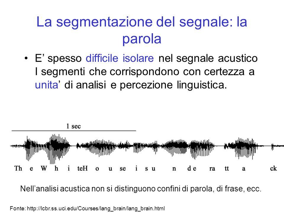 La segmentazione del segnale: la parola