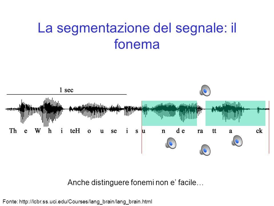 La segmentazione del segnale: il fonema