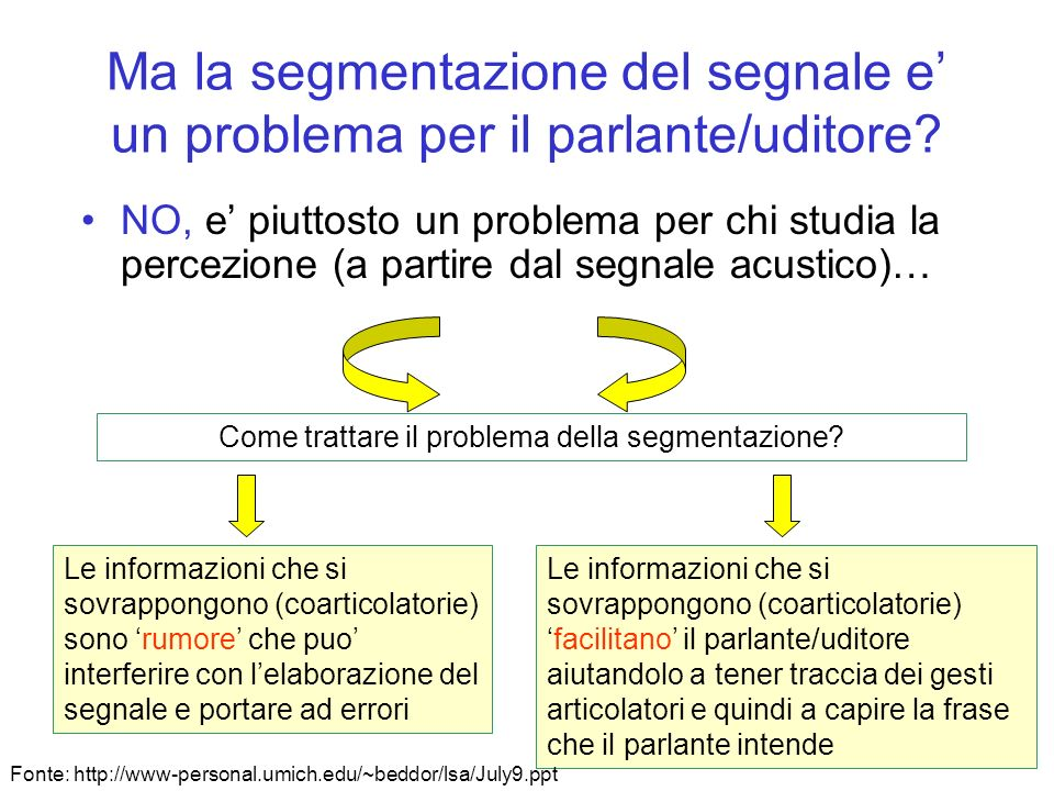 Ma la segmentazione del segnale e' un problema per il parlante/uditore