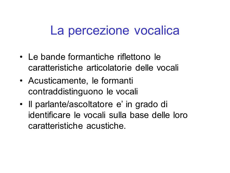 La percezione vocalica