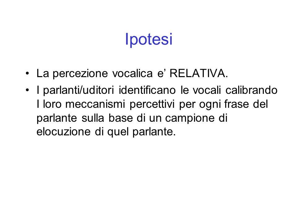 Ipotesi La percezione vocalica e' RELATIVA.