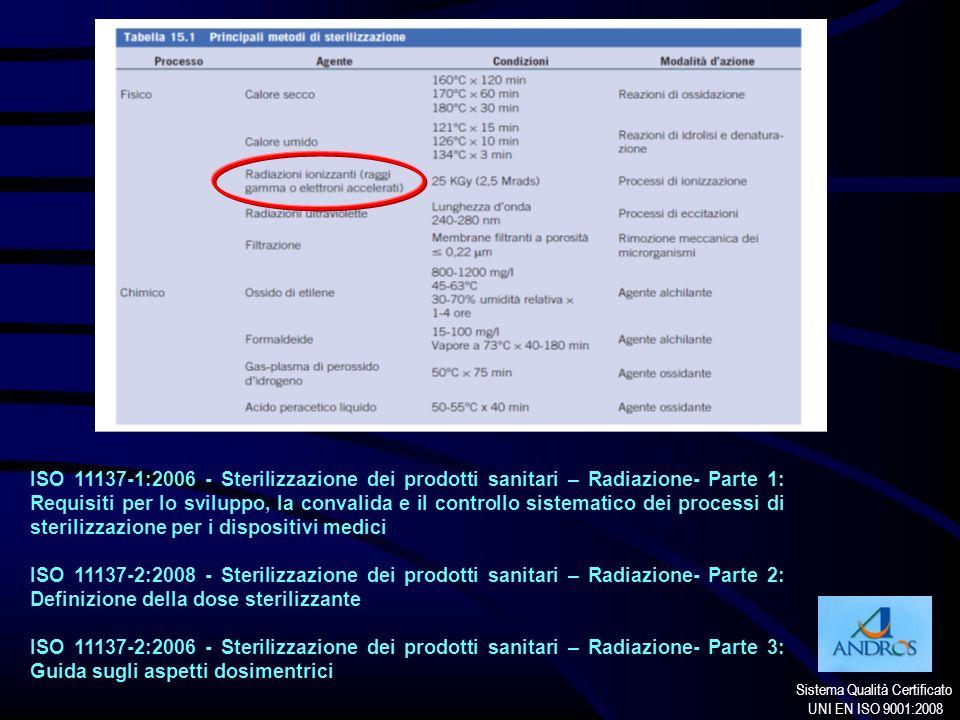 ISO 11137-1:2006 - Sterilizzazione dei prodotti sanitari – Radiazione- Parte 1: Requisiti per lo sviluppo, la convalida e il controllo sistematico dei processi di sterilizzazione per i dispositivi medici