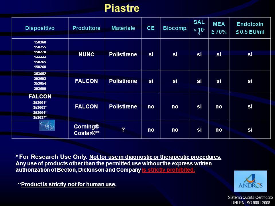 Piastre Dispositivo Produttore Materiale CE Biocomp. SAL ≤ 10-6 MEA