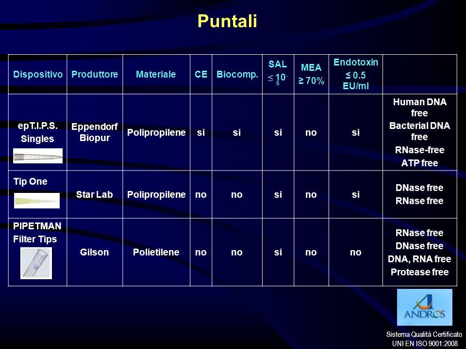 Puntali Dispositivo Produttore Materiale CE Biocomp. SAL ≤ 10-6 MEA