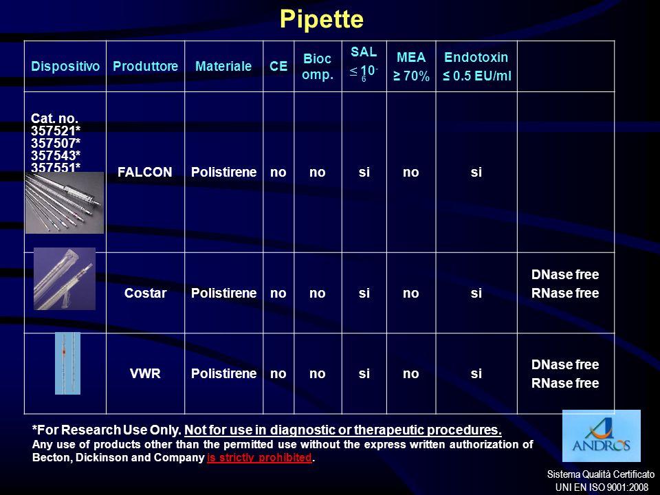 Pipette Dispositivo Produttore Materiale CE Biocomp. SAL ≤ 10-6 MEA