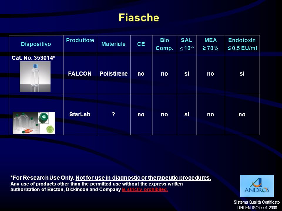 Fiasche Dispositivo Produttore Materiale CE Bio Comp. SAL ≤ 10-6 MEA