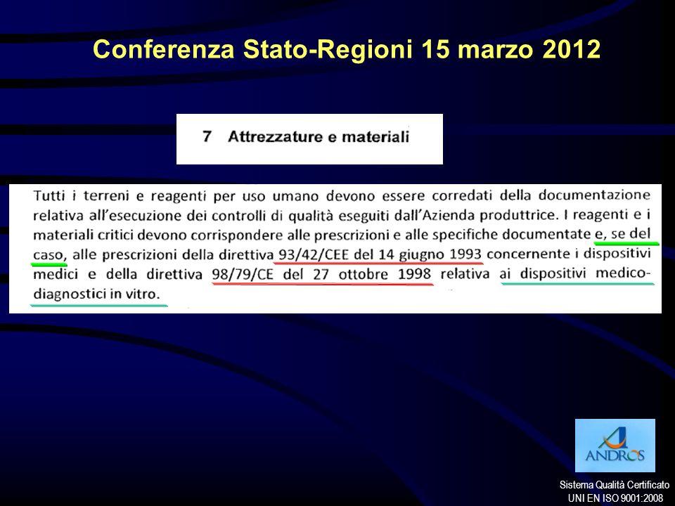 Conferenza Stato-Regioni 15 marzo 2012