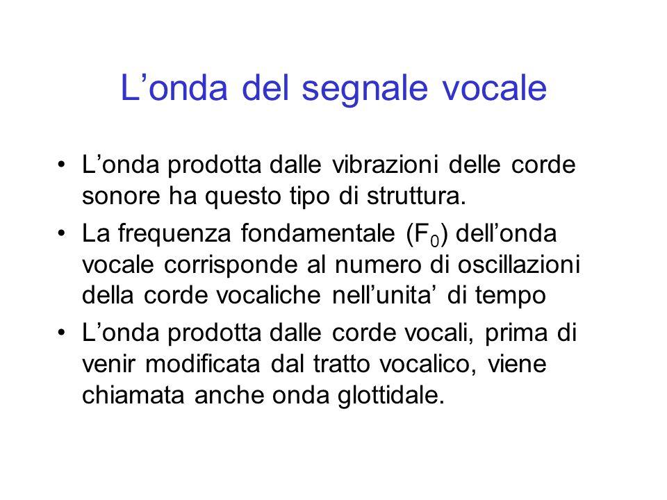 L'onda del segnale vocale