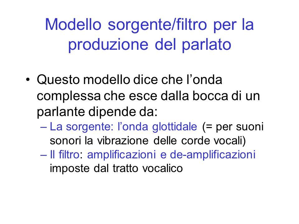 Modello sorgente/filtro per la produzione del parlato