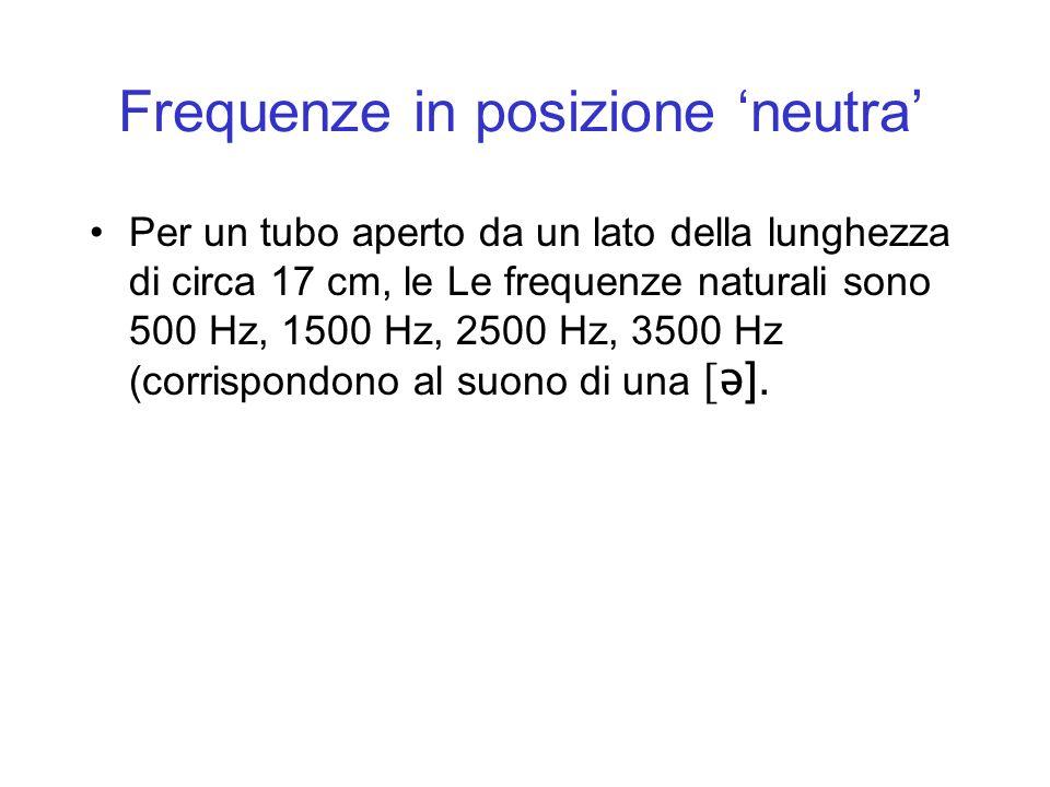 Frequenze in posizione 'neutra'