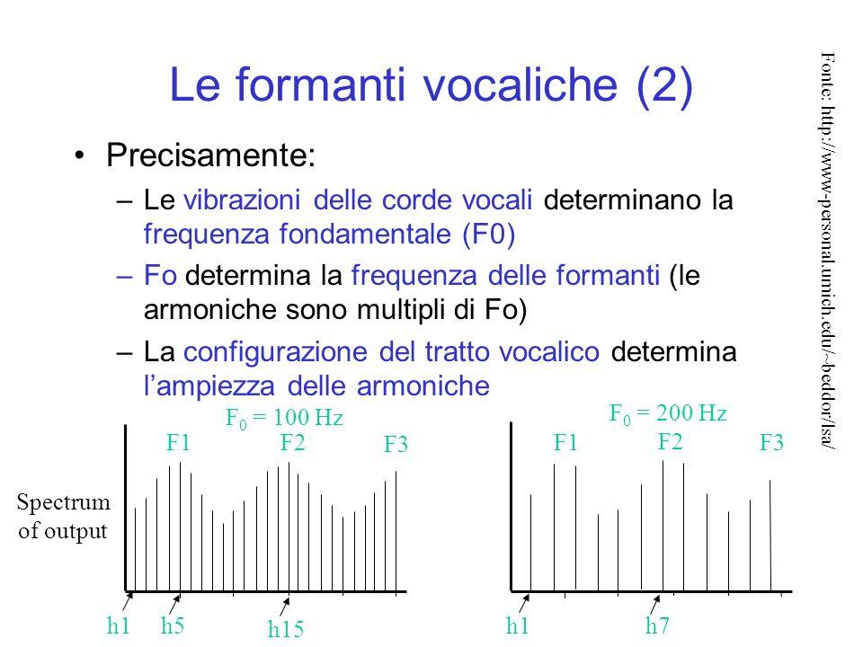Le formanti vocaliche (2)
