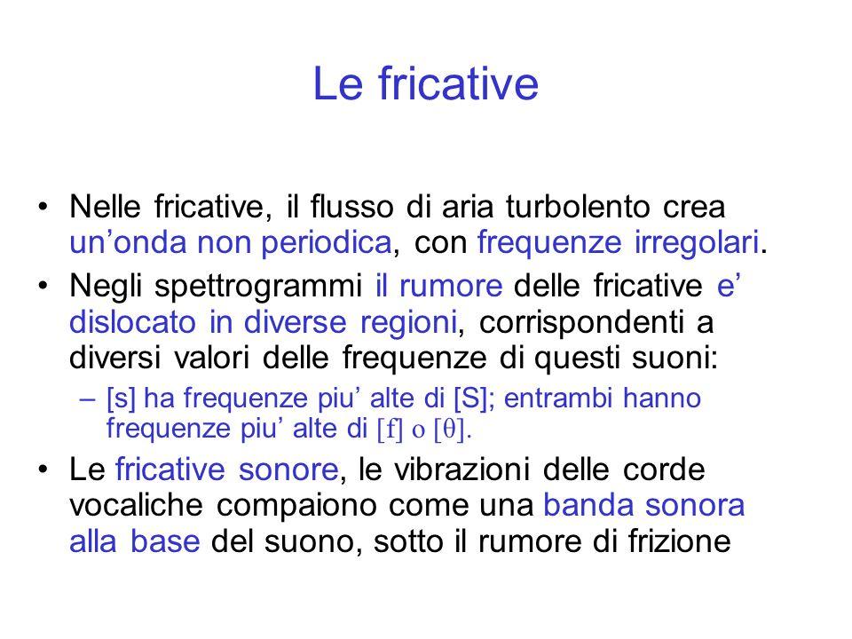 Le fricative Nelle fricative, il flusso di aria turbolento crea un'onda non periodica, con frequenze irregolari.