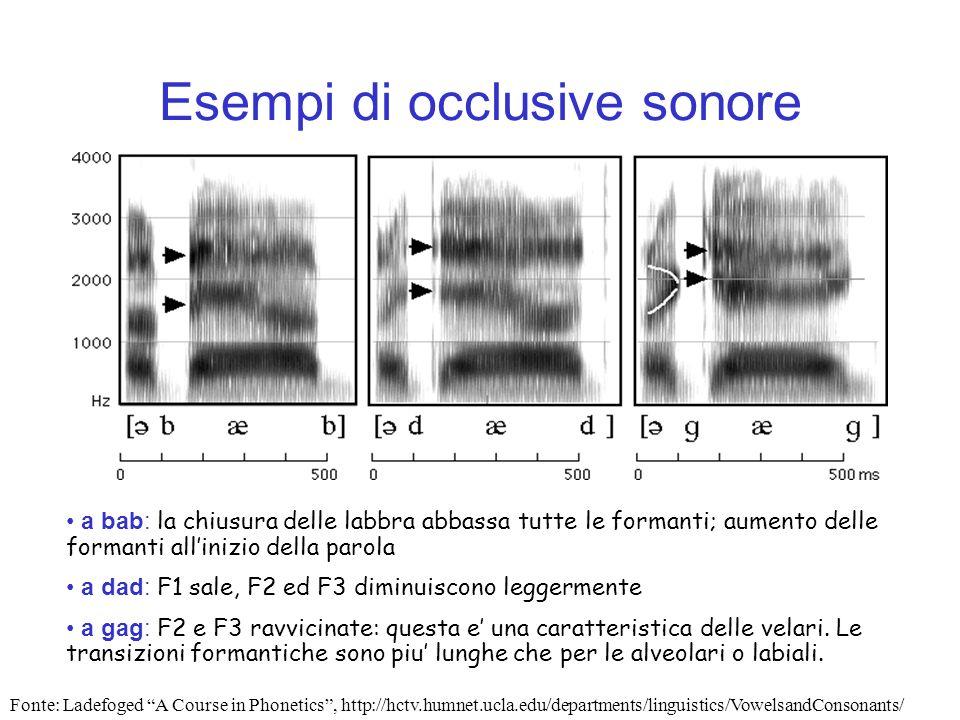 Esempi di occlusive sonore