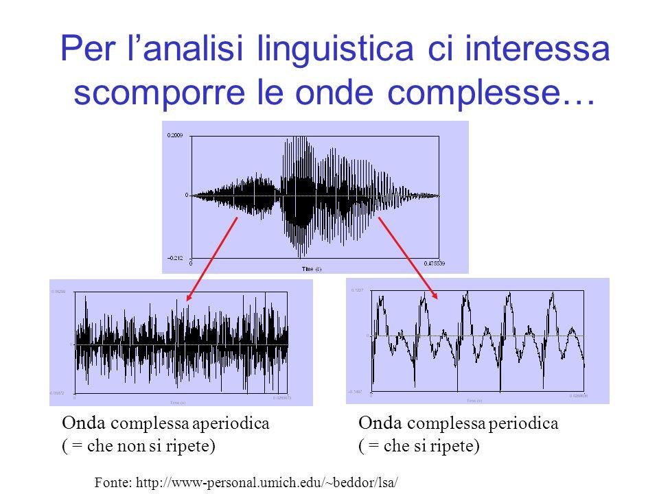 Per l'analisi linguistica ci interessa scomporre le onde complesse…