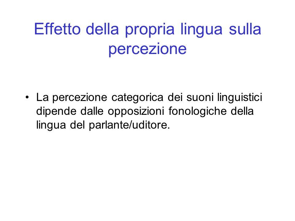 Effetto della propria lingua sulla percezione