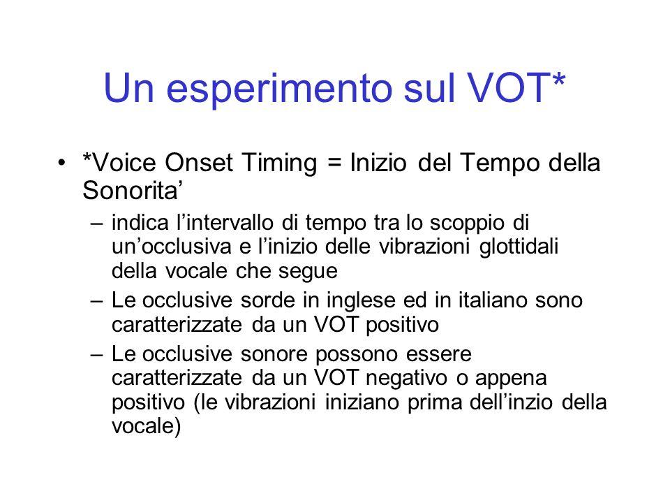Un esperimento sul VOT*