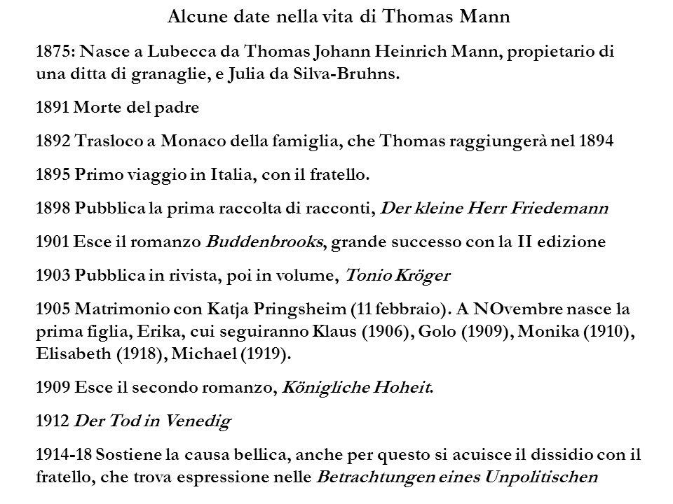 Alcune date nella vita di Thomas Mann