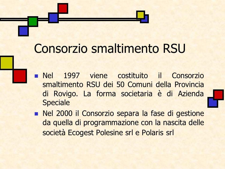 Consorzio smaltimento RSU