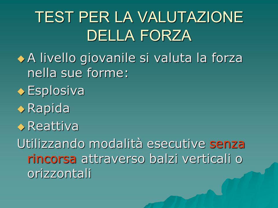 TEST PER LA VALUTAZIONE DELLA FORZA