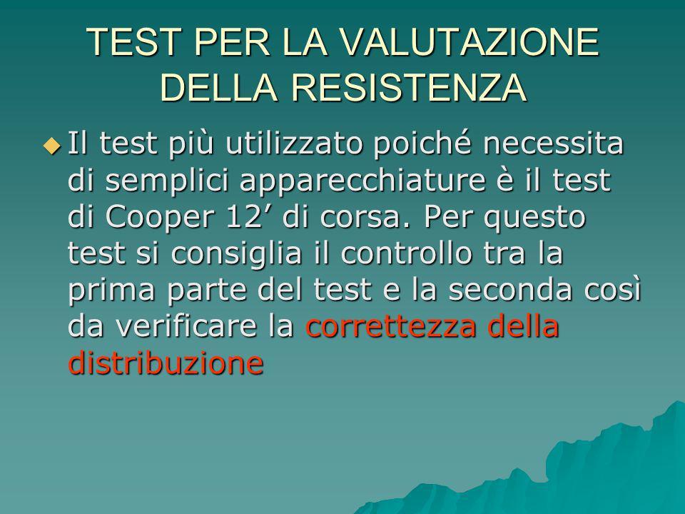 TEST PER LA VALUTAZIONE DELLA RESISTENZA