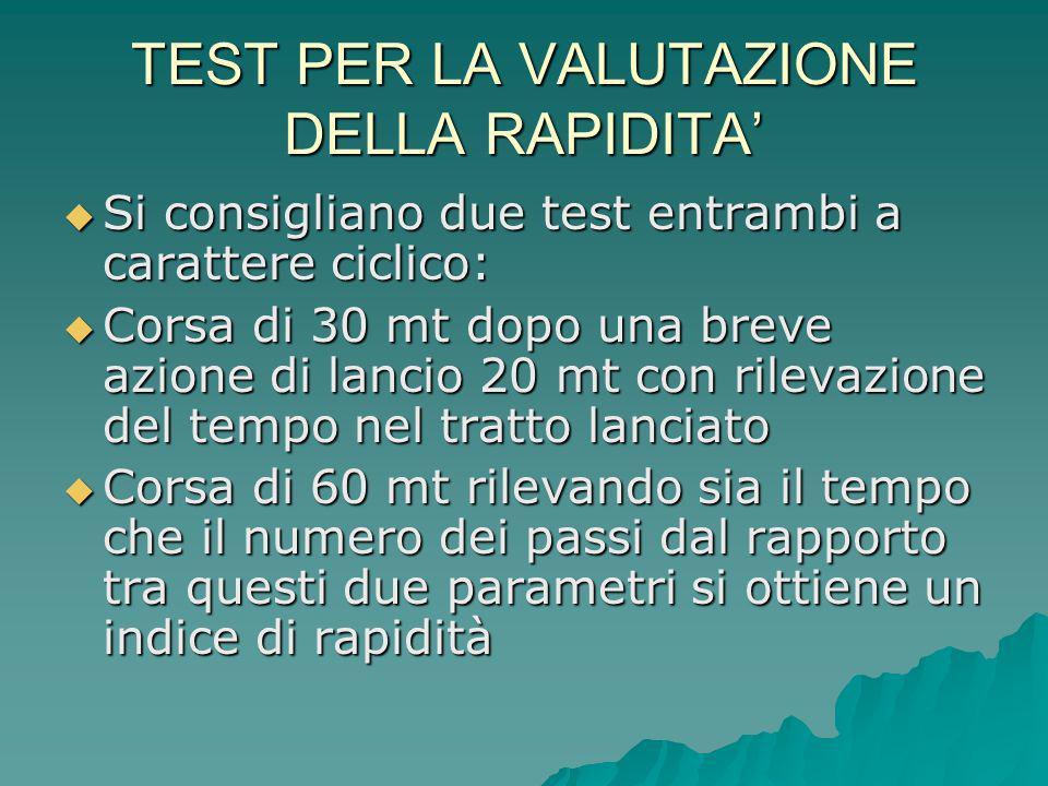 TEST PER LA VALUTAZIONE DELLA RAPIDITA'
