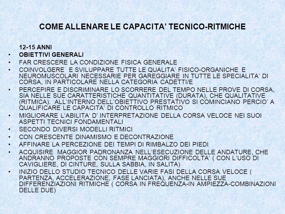 COME ALLENARE LE CAPACITA' TECNICO-RITMICHE
