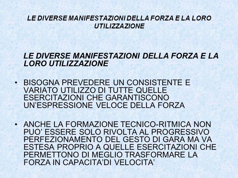 LE DIVERSE MANIFESTAZIONI DELLA FORZA E LA LORO UTILIZZAZIONE