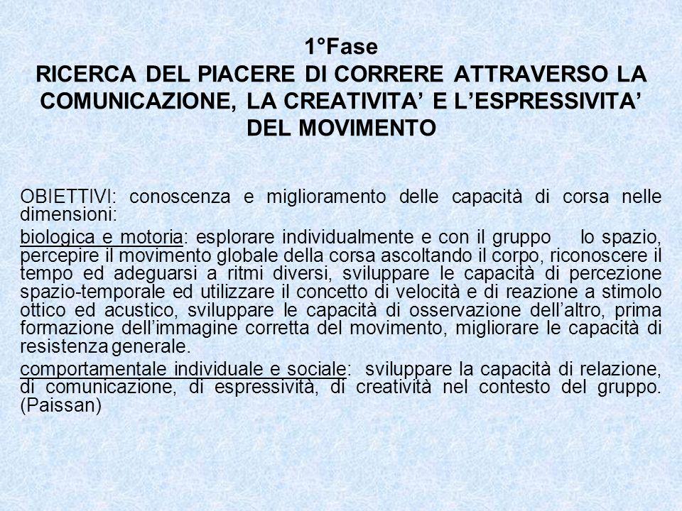 1°Fase RICERCA DEL PIACERE DI CORRERE ATTRAVERSO LA COMUNICAZIONE, LA CREATIVITA' E L'ESPRESSIVITA' DEL MOVIMENTO