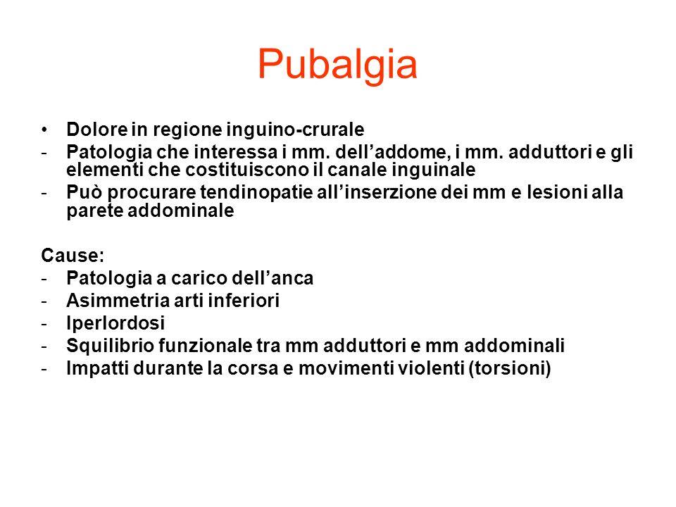 Pubalgia Dolore in regione inguino-crurale