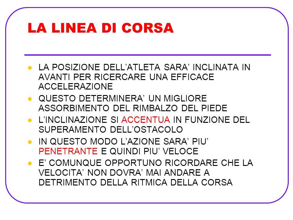 LA LINEA DI CORSA LA POSIZIONE DELL'ATLETA SARA' INCLINATA IN AVANTI PER RICERCARE UNA EFFICACE ACCELERAZIONE.