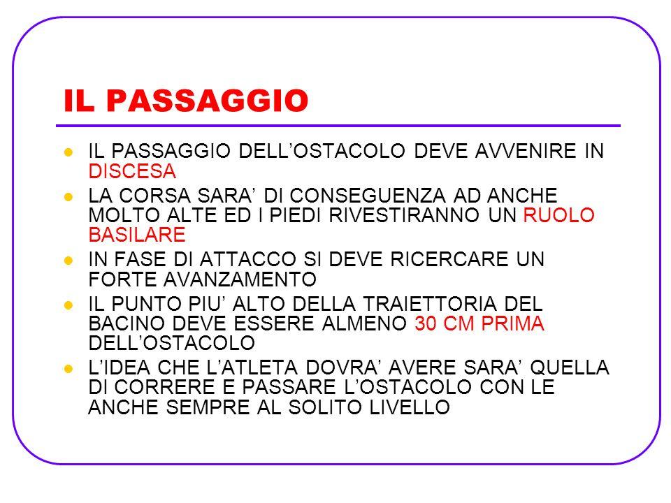 IL PASSAGGIO IL PASSAGGIO DELL'OSTACOLO DEVE AVVENIRE IN DISCESA