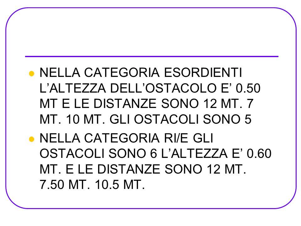 NELLA CATEGORIA ESORDIENTI L'ALTEZZA DELL'OSTACOLO E' 0