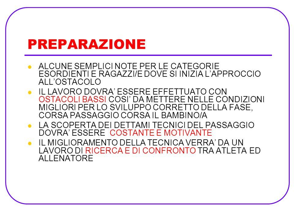 PREPARAZIONE ALCUNE SEMPLICI NOTE PER LE CATEGORIE ESORDIENTI E RAGAZZI/E DOVE SI INIZIA L'APPROCCIO ALL'OSTACOLO.