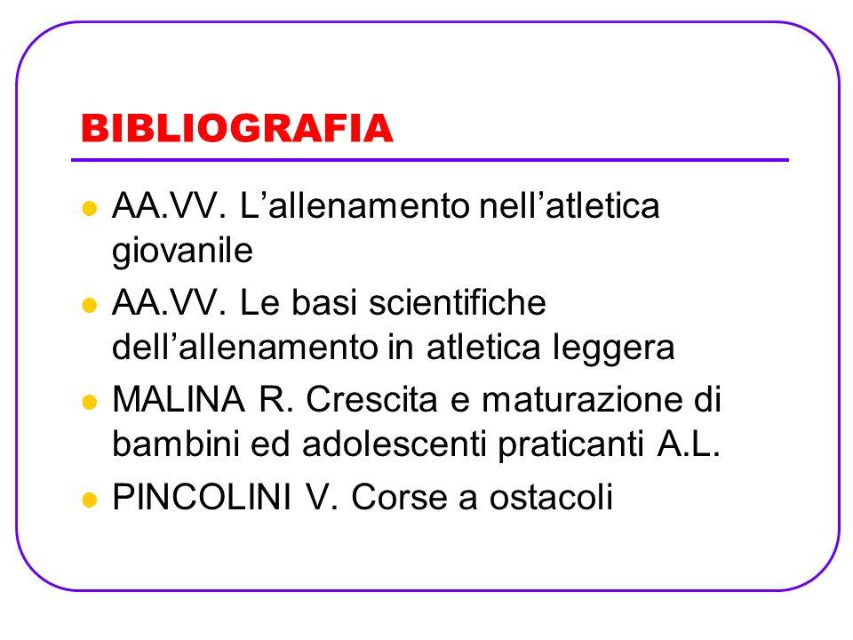 BIBLIOGRAFIA AA.VV. L'allenamento nell'atletica giovanile
