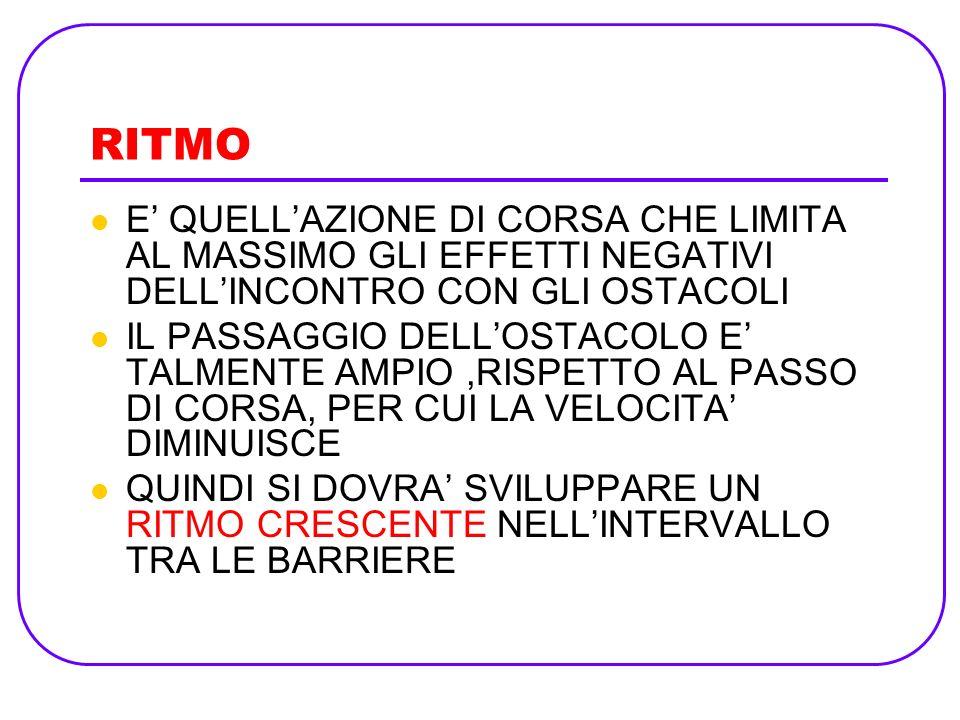 RITMO E' QUELL'AZIONE DI CORSA CHE LIMITA AL MASSIMO GLI EFFETTI NEGATIVI DELL'INCONTRO CON GLI OSTACOLI.