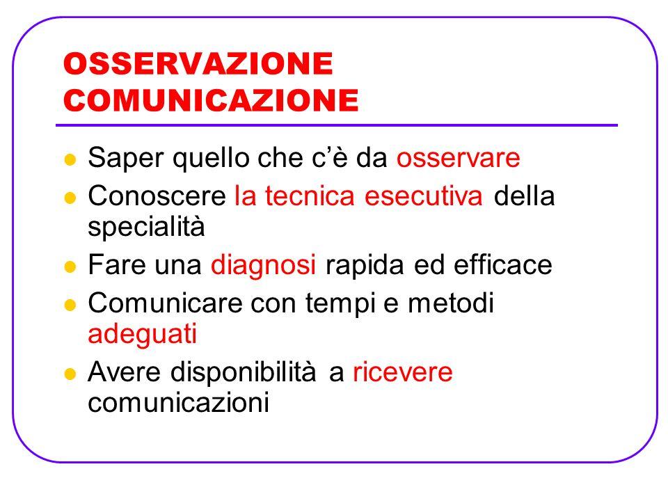 OSSERVAZIONE COMUNICAZIONE