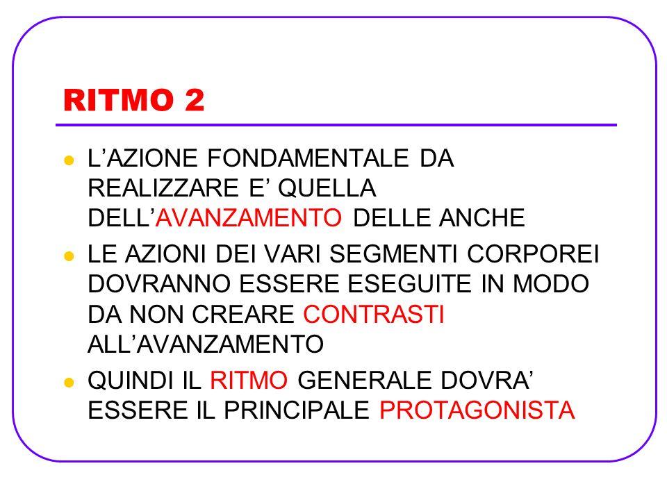 RITMO 2 L'AZIONE FONDAMENTALE DA REALIZZARE E' QUELLA DELL'AVANZAMENTO DELLE ANCHE.