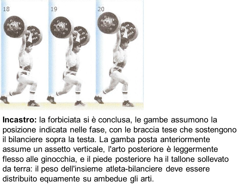 Incastro: la forbiciata si è conclusa, le gambe assumono la posizione indicata nelle fase, con le braccia tese che sostengono il bilanciere sopra la testa.