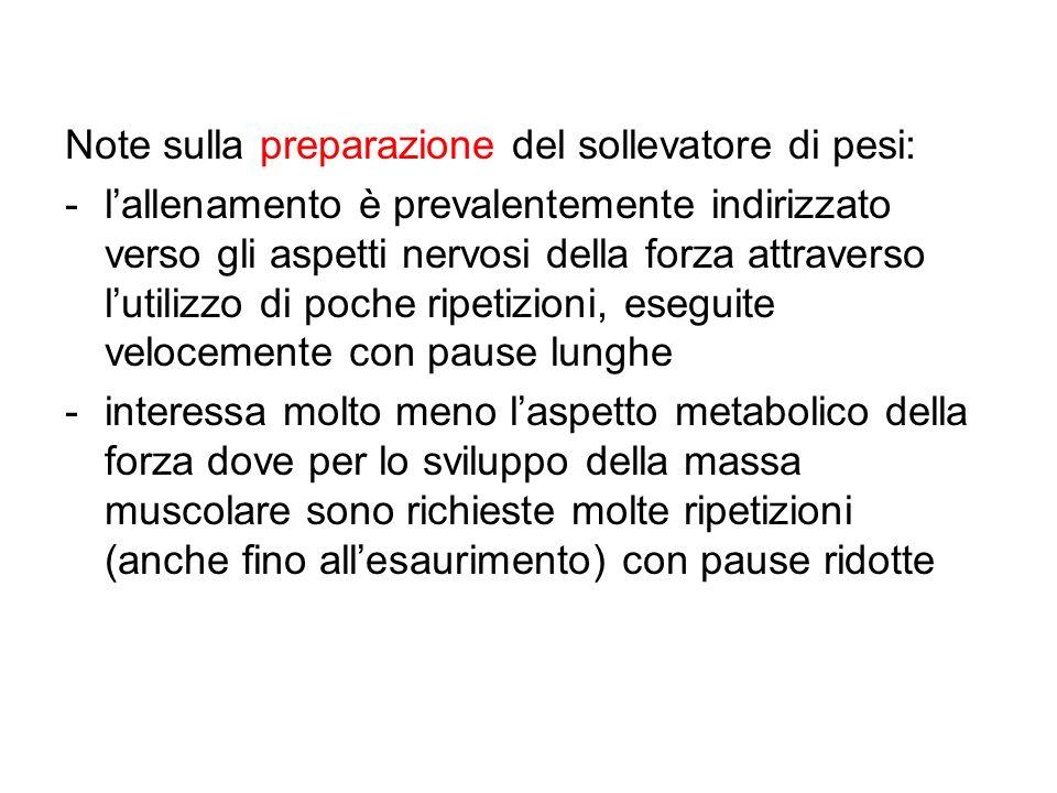 Note sulla preparazione del sollevatore di pesi: