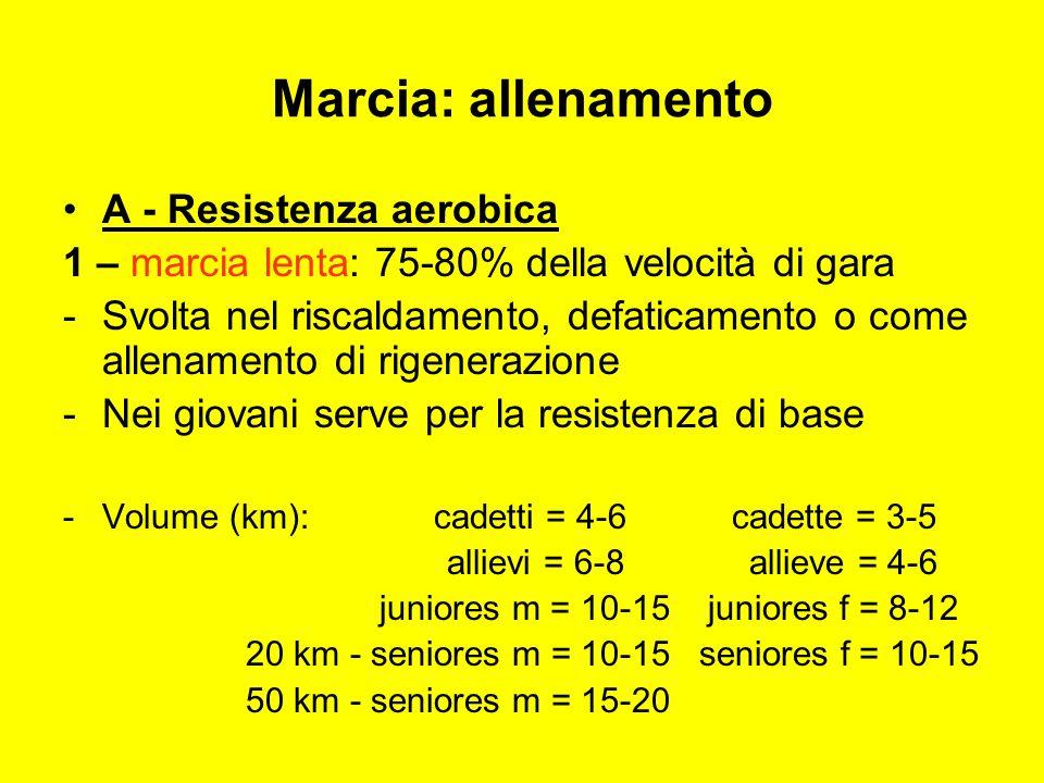 Marcia: allenamento A - Resistenza aerobica