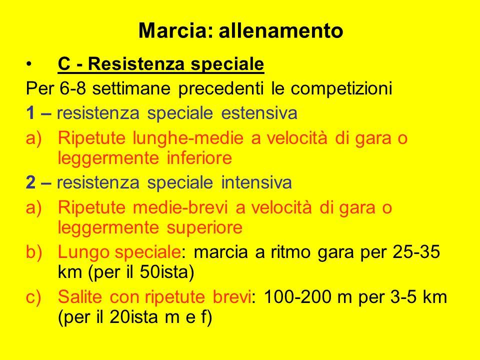 Marcia: allenamento C - Resistenza speciale