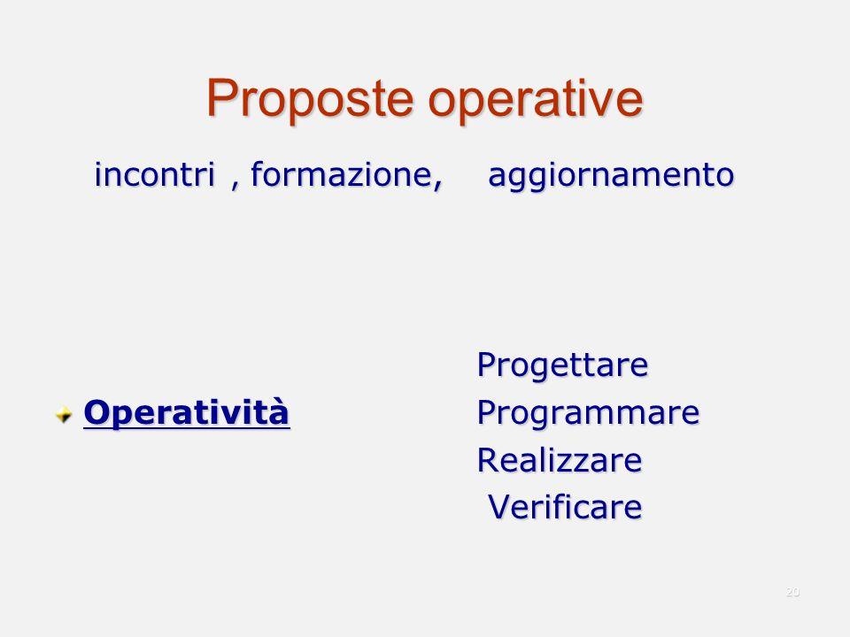 Proposte operative incontri , formazione, aggiornamento Progettare