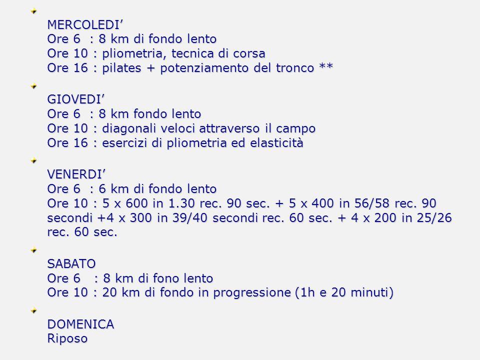 MERCOLEDI' Ore 6 : 8 km di fondo lento Ore 10 : pliometria, tecnica di corsa Ore 16 : pilates + potenziamento del tronco **