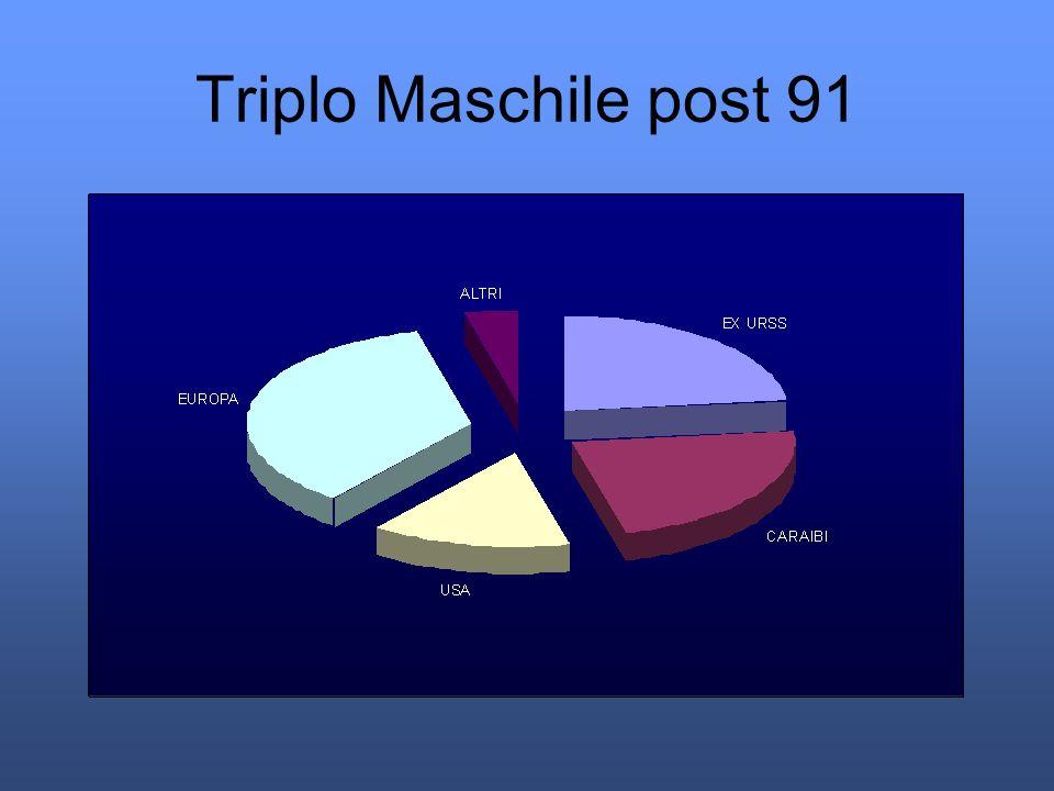 Triplo Maschile post 91