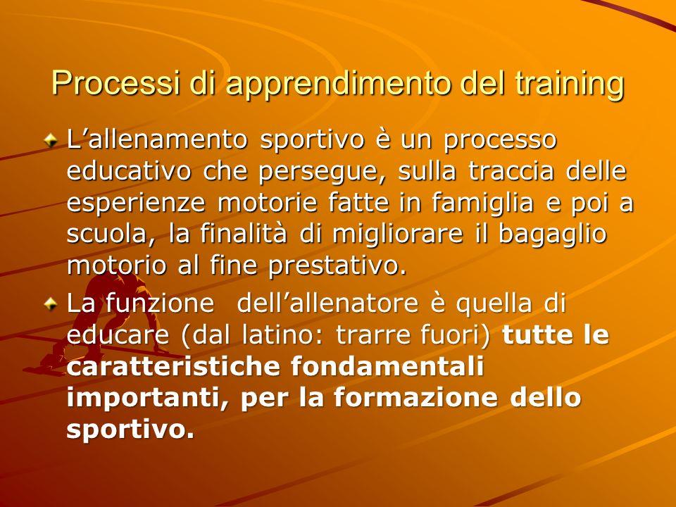 Processi di apprendimento del training