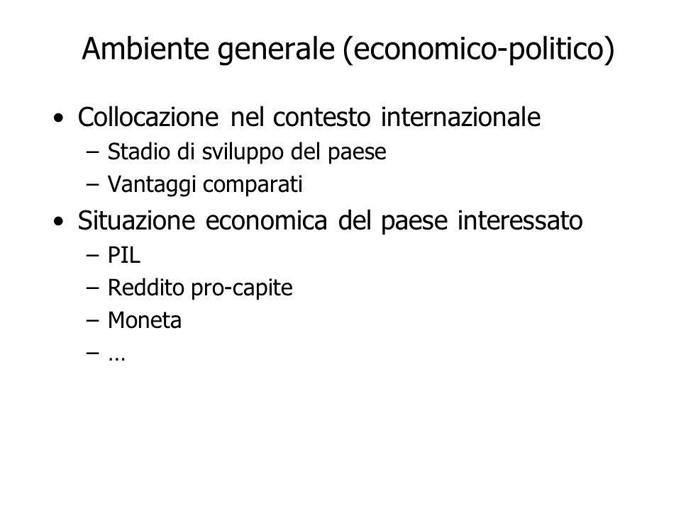 Ambiente generale (economico-politico)