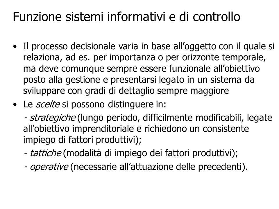 Funzione sistemi informativi e di controllo