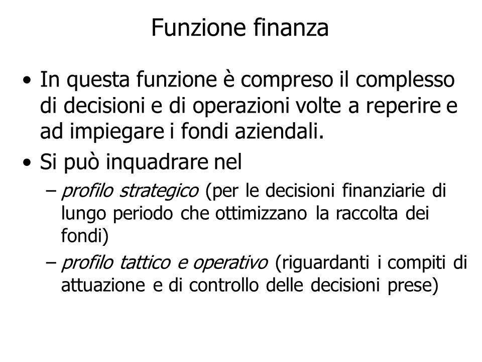 Funzione finanza In questa funzione è compreso il complesso di decisioni e di operazioni volte a reperire e ad impiegare i fondi aziendali.